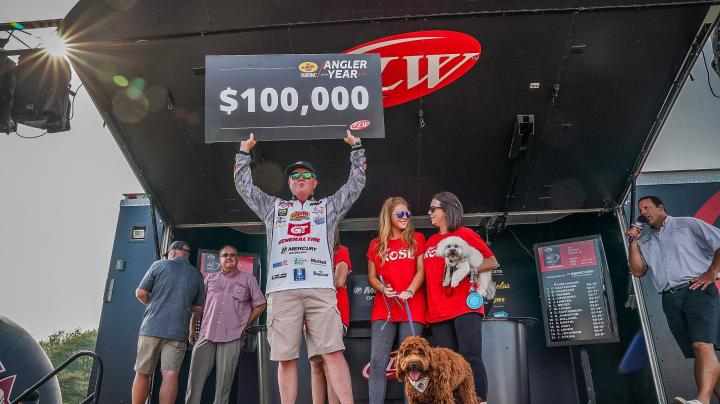 Realtree Fishing Congratulates Mark Rose FLW Angler of the Year Preview Image
