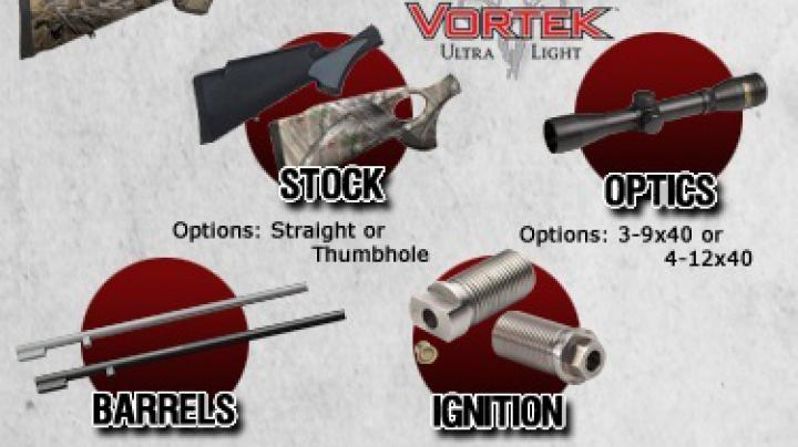 Traditions™ Performance Firearms & Dropped: Project Yukon  Presents the Build-Your-Own-Vortek Giveaway Preview Image