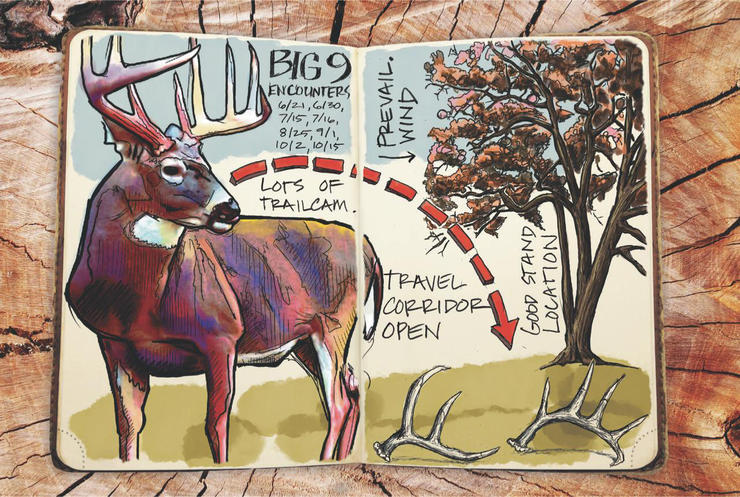 Deer hunting journals are more than worth their weight. (Ed Anderson illustration)