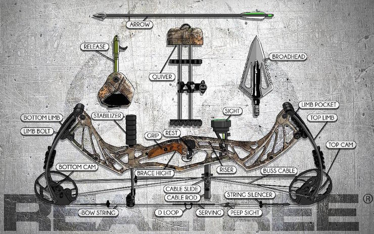 The compound bow setup is a complex system of working parts that comprise the core of modern-day bowhunting. (Ryan Orndorff illustration)