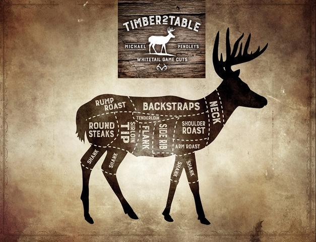 Use this new Timber2Table cut chart as a guide when butchering your deer.