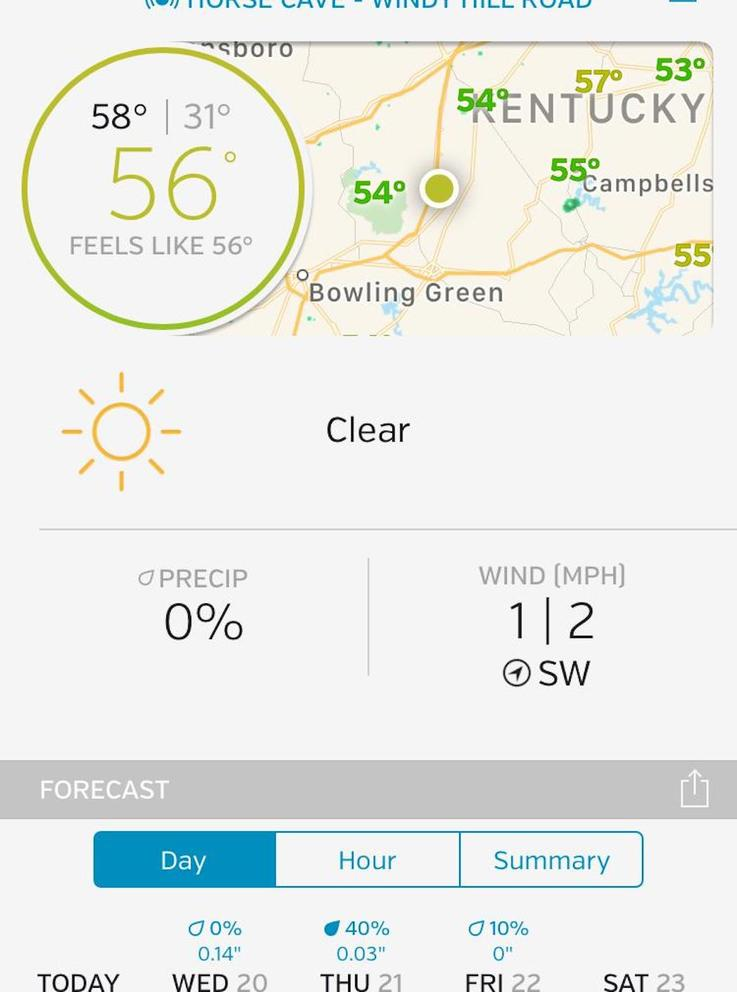 Check Weather Forecasts and Monitor It While Afield